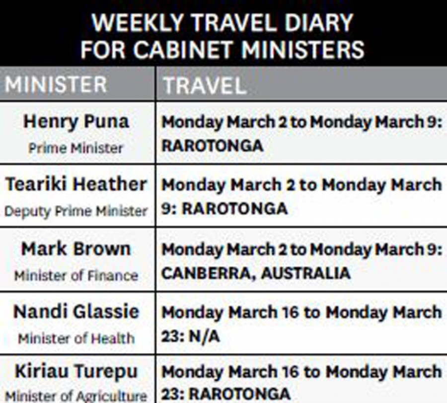 Ministers face a busy month