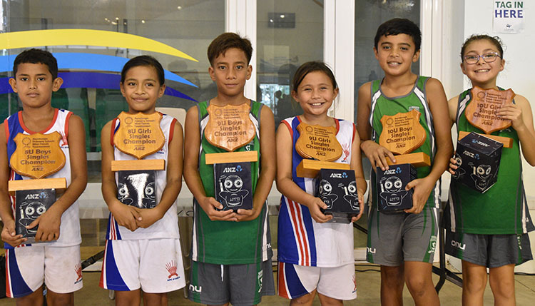 Youngsters impress at tennis meet